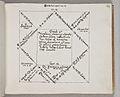Album amicorum van Homme van Harinxma (8077126795).jpg