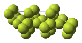A parallelogram-shaped outline with space-filling diatomic molecules (joined circles) arranged in two layers