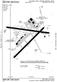 category airport diagrams