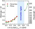 Beta-LiGaO2-bandgap.png