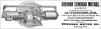 Brennan Motor Manufacturing Company - A 1902 advertisement for a Brennan engine - The Horseless Age, June 5, 1902