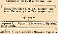 Brockhaus and Efron Jewish Encyclopedia e1 424-0.jpg