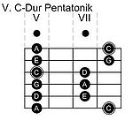 V. Pentatonik-Pattern in C-Dur