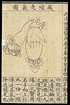 C20 Chinese medical illustration in trad. style; Hand massage Wellcome L0039663.jpg