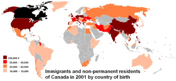 "Country of birth of ""immigrants and non-p..."