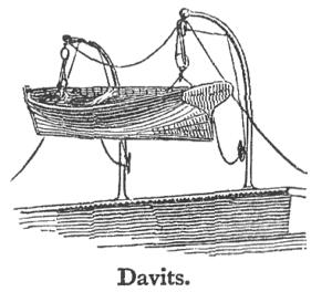 Chambers 1908 Davits.png