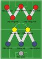 Chiến thuật bóng đá WM.png