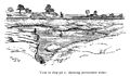 Clay pit showing permanent water, Herts-Beds. Wellcome M0015606.jpg
