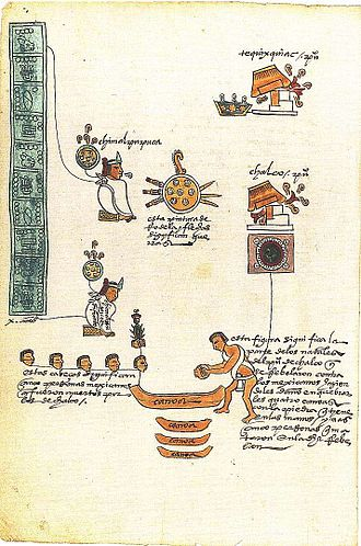 Codex Mendoza - Image: Codex Mendoza folio 4v