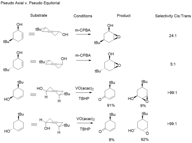 Cyclic Rings Catalyzed By H And Pd