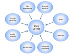 DataScienceDisciplines.png