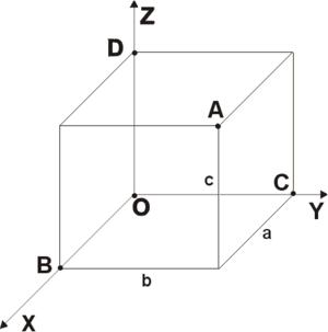 300px-Descartes_system_3D.png