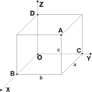 Декарт и его система координат доклад 8036