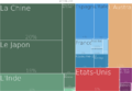 Destination-exports-gabon-2014.png