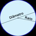 Diametro.png
