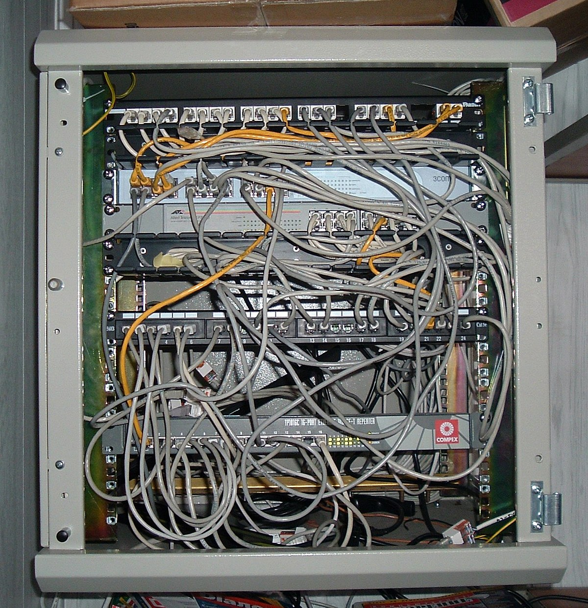 Wiring Closet Wikipedia Networking Ethernet