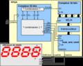 FPGAEtShields3.png