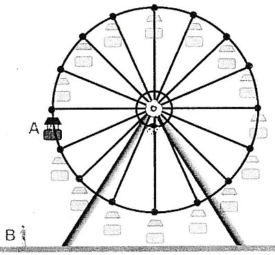 Ferris wheel diagram.jpg