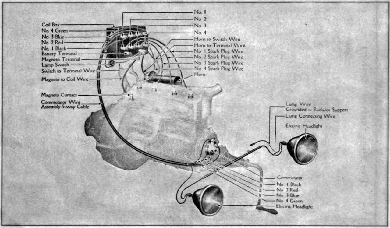 Model T Ford Ignition Switch Wiring Electrical Diagram 1946 Distributor File 1919 D023 System Wikimedia Commons 1968 Mustang