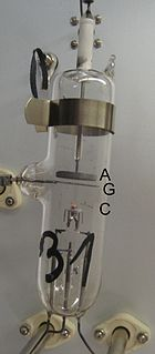 Franck–Hertz experiment Experiment confirming quantisation of energy levels