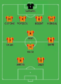 GS UEFA Super Kupa Kadrosu.png