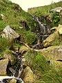 Gill Sike Waterfall - geograph.org.uk - 1419467.jpg