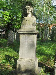 Grab von Sophie Schröder auf dem Alten Südlichen Friedhof in München Standort48.12486111111111.563833333333 (Quelle: Wikimedia)