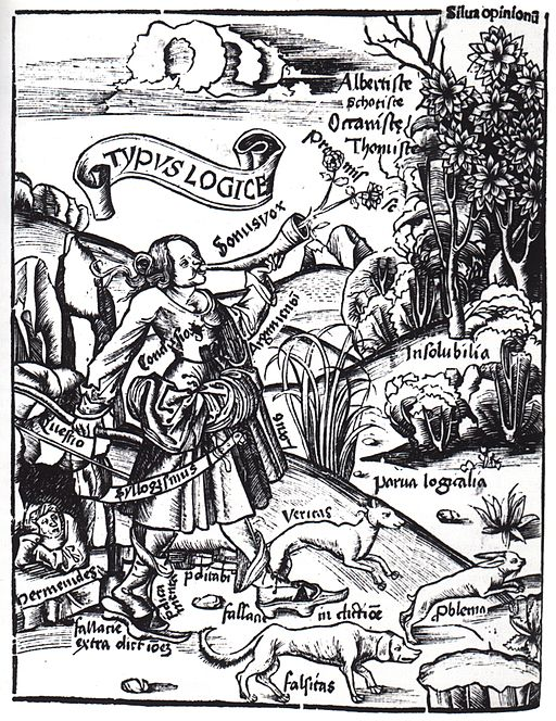 Gregor Reisch, Margarita Philosophica, Typus Logice