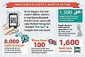 Infographic of HMS Queen Elizabeth MOD 45158202.jpg