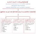 Kerala-prison-management-hierarchy.png