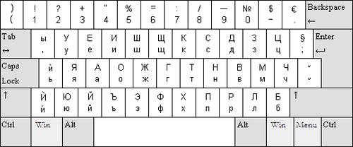clavier hébreu