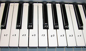 Keyboard tablature - This is what the system looks like on an actual keyboard.