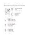 Les formules harmoniques des schémas majeurs et mineurs no1 à 5.pdf