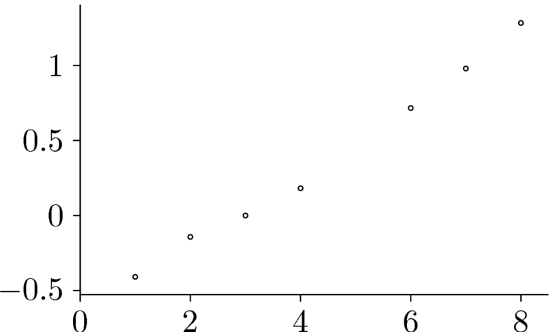 trulia com philadelphia