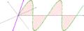 Linearni polarizace.png
