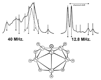 Nuclear magnetic resonance spectroscopy - Example of the chemical shift: NMR spectrum of hexaborane B6H10 showing peaks shifted in frequency, which give clues as to the molecular structure. (click to read interpretation details)