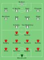 Liverpool vs Man Utd 2001-08-12.svg