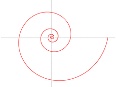 Image: Logarithmic spiral.png (row: 4 column: 9 )