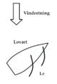 Lovart-le-illustrasjon-norsk-20060318.png