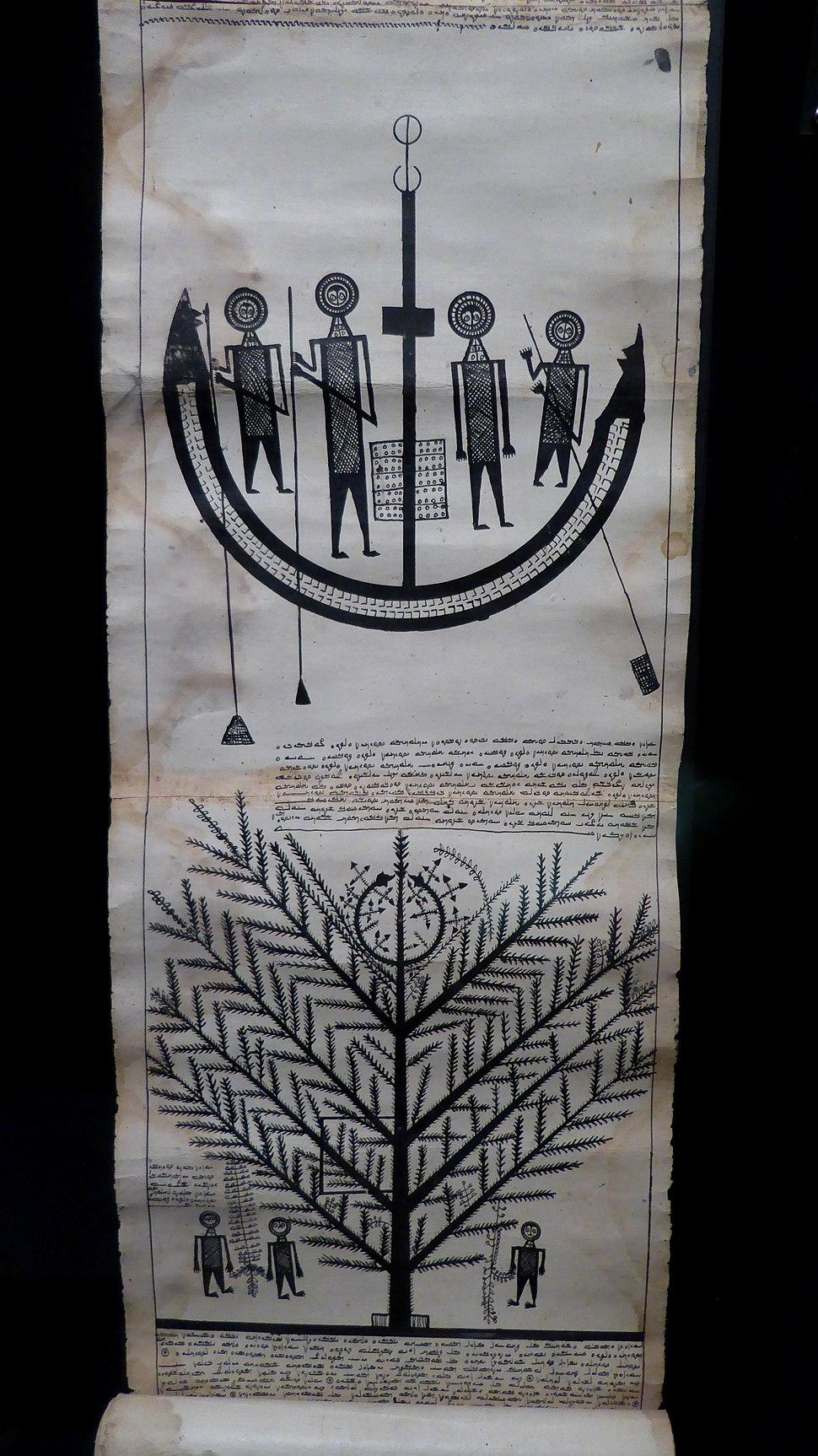 Mandaean Scroll of Abathur