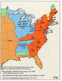 timeline of united states history 1790 1819 wikipedia