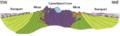 MarysvilleButtesGasFieldGeologicCrossSection.png