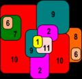 Mitu-sektorit.png