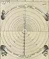 Oculus artificialis teledioptricus, sive, Telescopium - ex abditis rerum naturalium and artificialium principiis protractum novâ methodo, eâque solidâ explicatum ac comprimis è triplici fundamento (14781595902).jpg