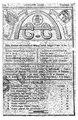 PDIKM 694-01 Majalah Aboean Goeroe-Goeroe Januari 1929.pdf