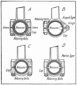 PSM V88 D165 Outlining common types of connecting rod big ends.png
