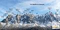 Panorama des Aiguilles de Chamonix.jpg