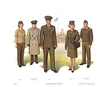 Security Guard Uniform Accessories Name