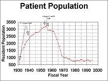 Marlboro Psychiatric Hospital - Wikipedia
