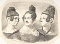 Portrait of Frau von Oppen and Her Two Daughters MET DP804380.jpg